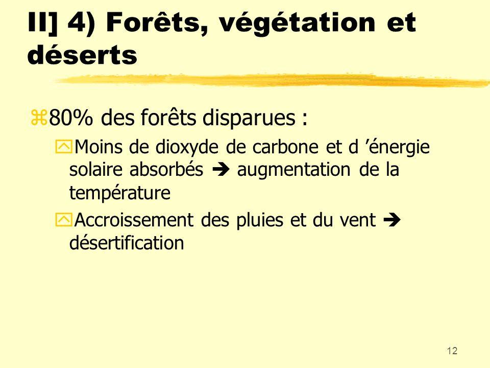 II] 4) Forêts, végétation et déserts